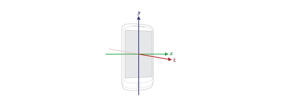 No Shake: Screen Stabilization in Android - Lemberg Solutions